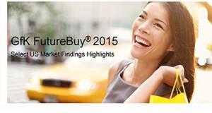GfK_FutureBuy2015_US_Market2-16