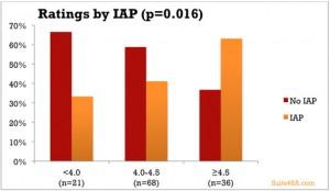 IAP-and-user-ratings_f