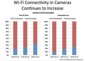 Tech-Trends-Wi-Fi-6-2016