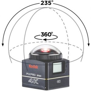 Kodak-PixPro-SP360-4K-with-360-view