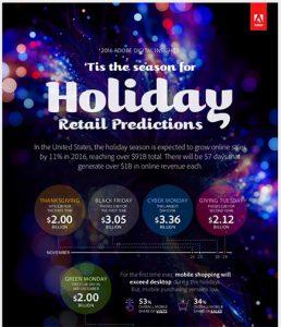 adobe-holiday-predictions
