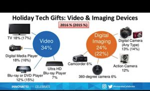 cta-holiday-tech-chart-imaging-devices