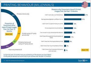Futuresource-Millennial-Print-Fig2