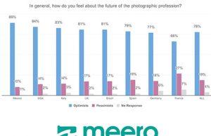 Meero-Photo-Outlook-banner