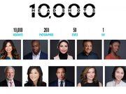 10000-Headshots-banner