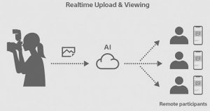Sony-Visual-Real-time-Upload-and-Viewing