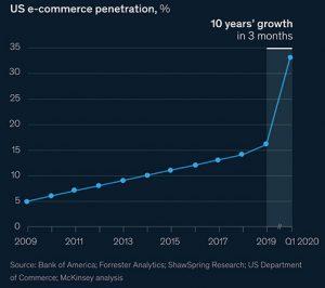 retail photo printing Photo-Kiosks-McKinsey-Chart